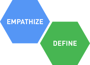 Empathy and Definition in Design Thinking